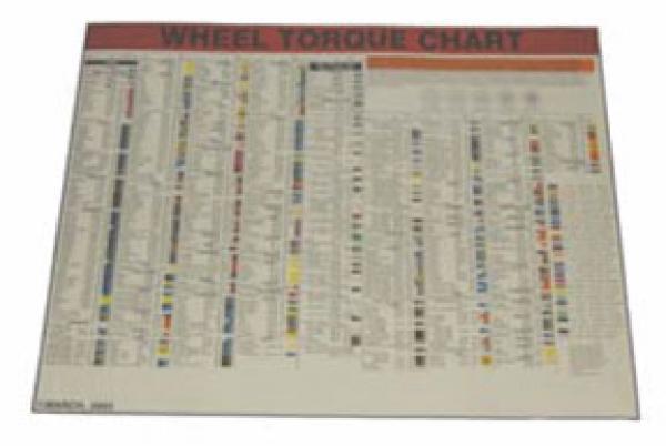 2010 LAMINATED WALL CHART
